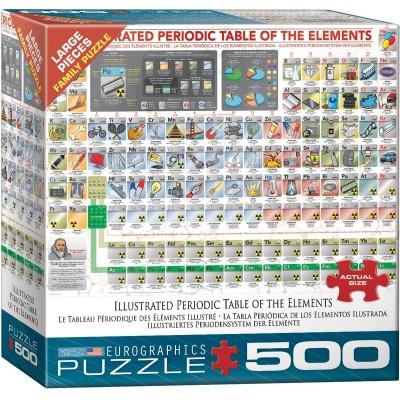 Puzzle  Eurographics-6500-5355 XXL Teile - Illustriertes Periodensystem der Elemente