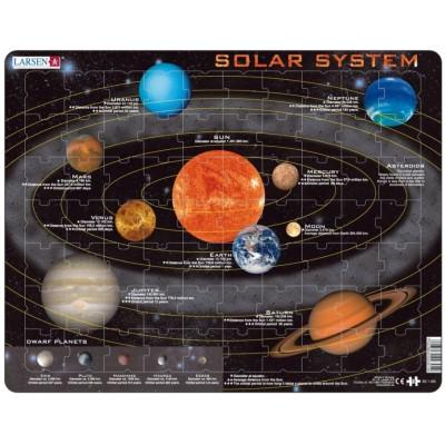 Larsen-SS1-GB Rahmenpuzzle - Solar System (auf Englisch)